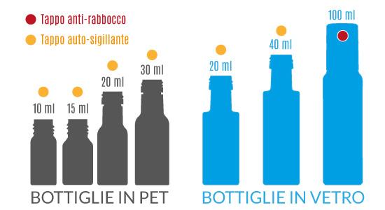 Monodose in bottiglia in PET o Vetro